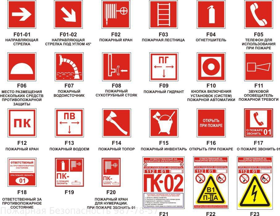 Наклейки пожарной безопасности